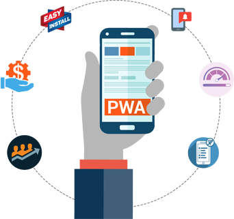 PWA INFORMATUX Progressive Web Application
